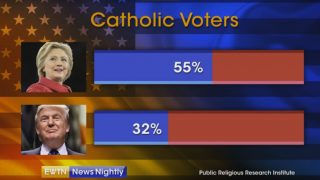 catholic-vote-clinton-trump